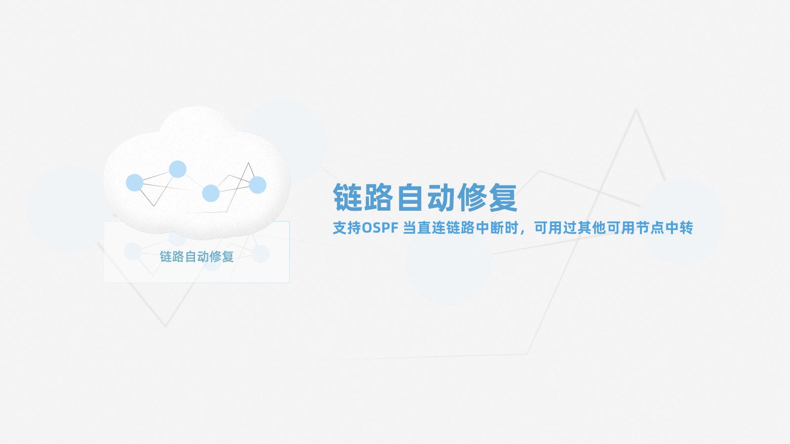 链路自动修复,支持OSPF